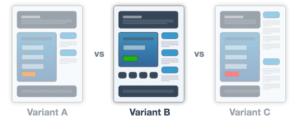 Digital Marketing Necessities A/B Testing