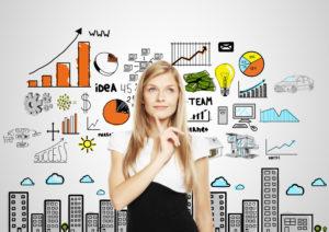 bfw Advertising Agency in Boca Raton | Digital Advertising Agency Boca