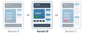 Digital Marketing Necessities A/B Testing